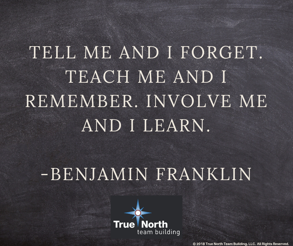 motivation monday- involve me and i learn
